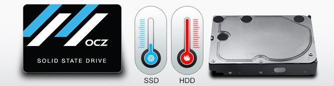Температура SSD