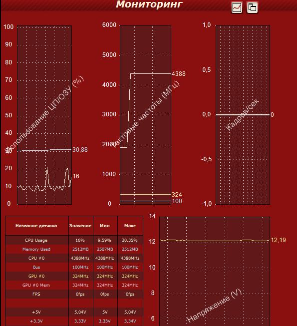 мониторинг параметров видеокарты