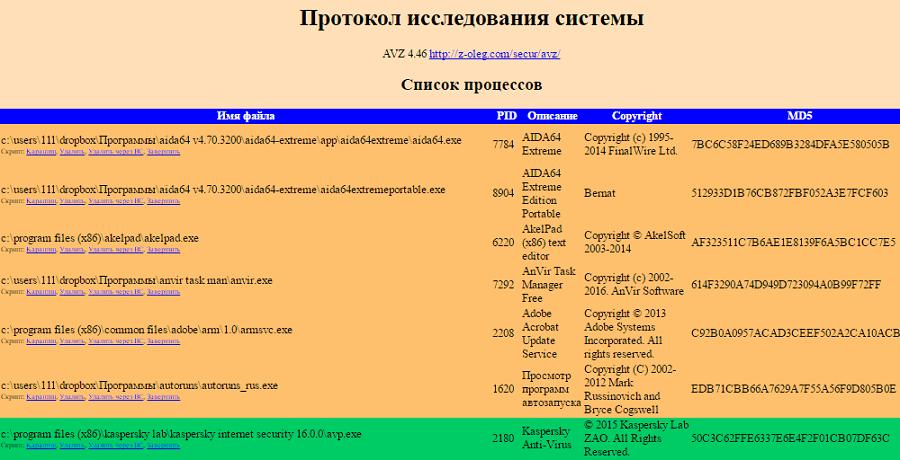 протокол исследования системы