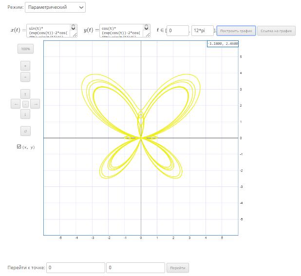 Построить график xyz онлайн по точкам