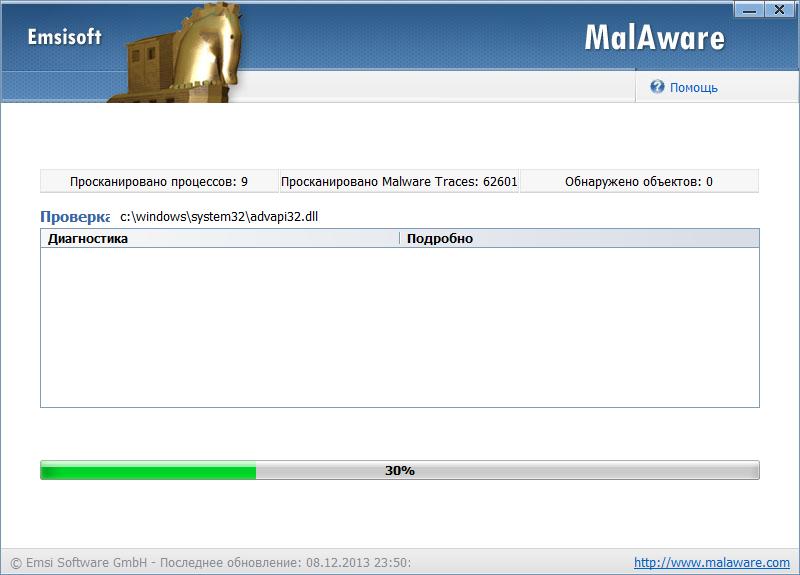 Emsisoft MalAware