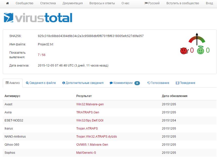 проверка файла в Virustotal