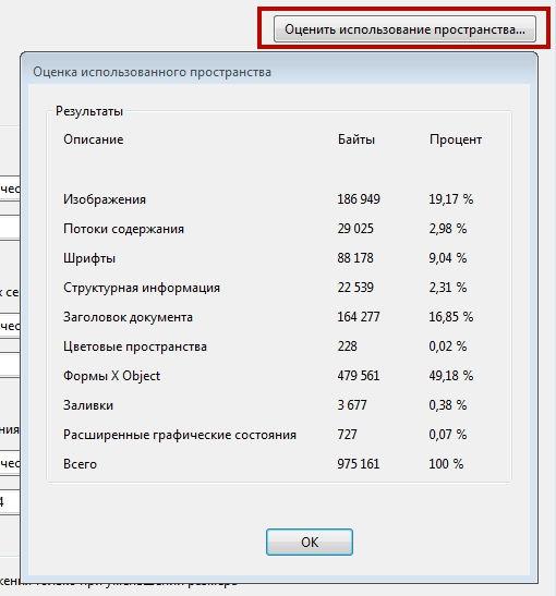 Оценка использования пространства в файле PDF