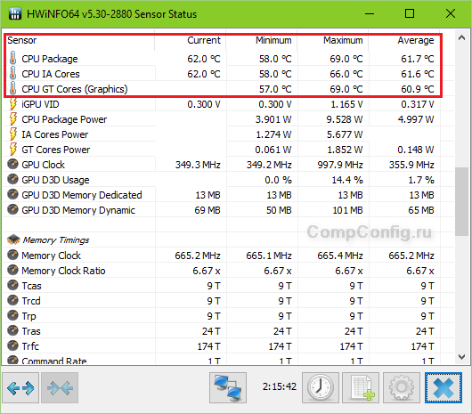 текущие и максимальные температуры ядер мобильного Intel Core i3 при средней и высокой нагрузке