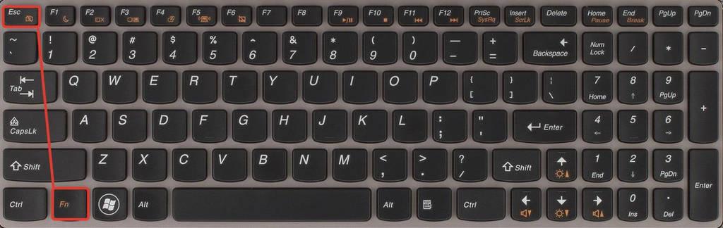 сочетание клавиш для включения камеры на ноутбука lenovo