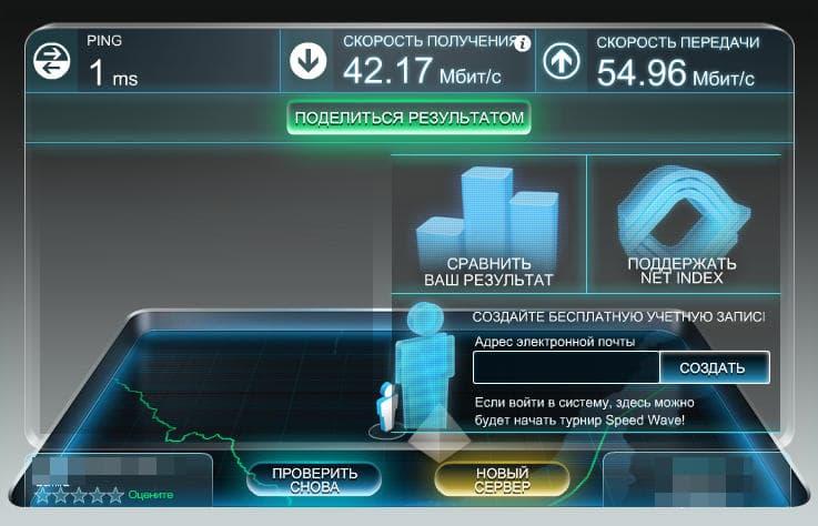 проверка скорости интернет