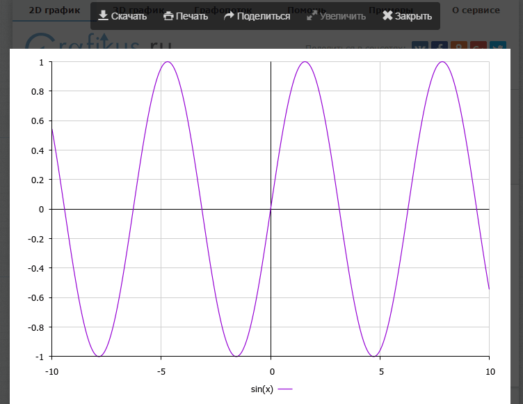 график sin x в Grafikusru
