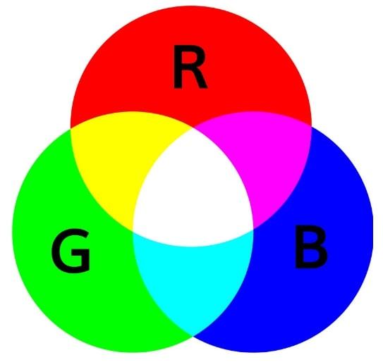 три цвета пикселей