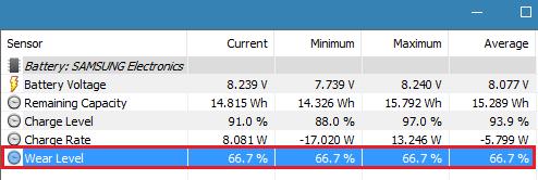 высокий процент износа АКБ