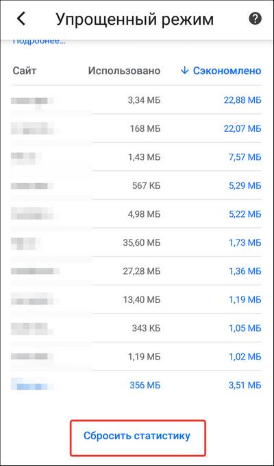 список сайтов в упрощенном режиме