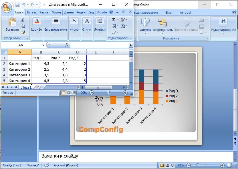 исходные данные для построения диаграммы