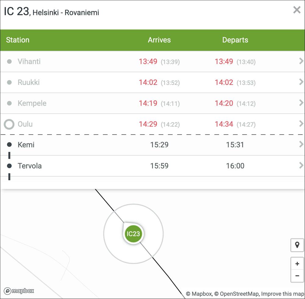 расписание движения поезда в Финляндии