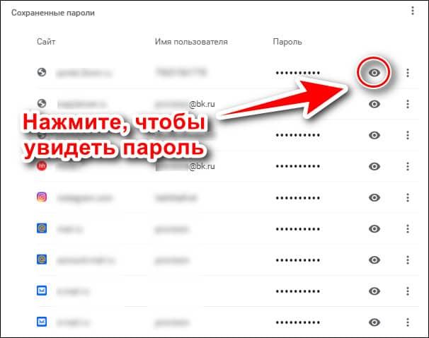 сохраненные e-mail в Chrome