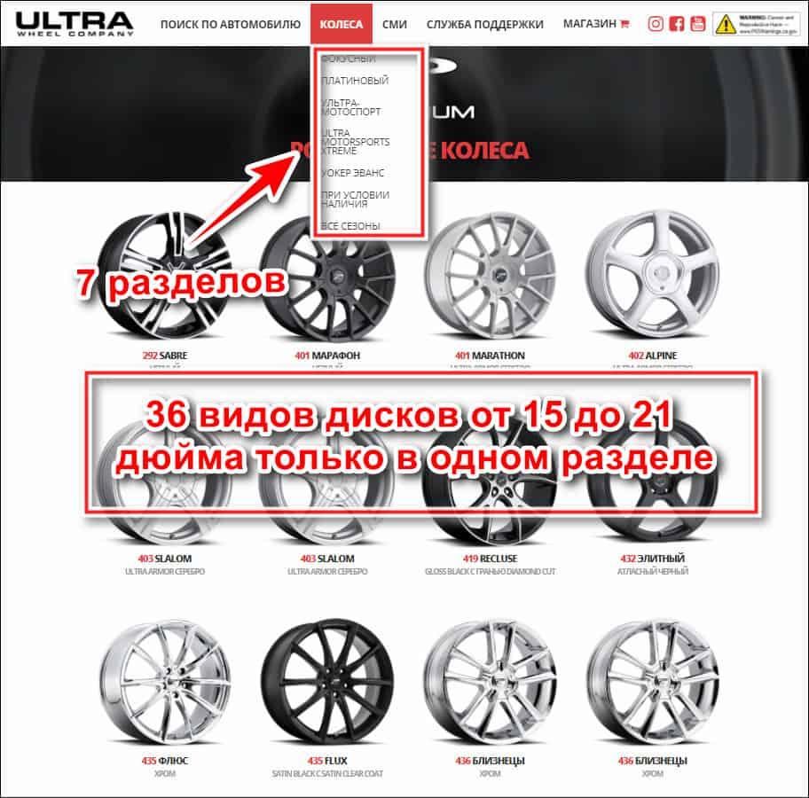 виды дисков в Ultra Wheel Company